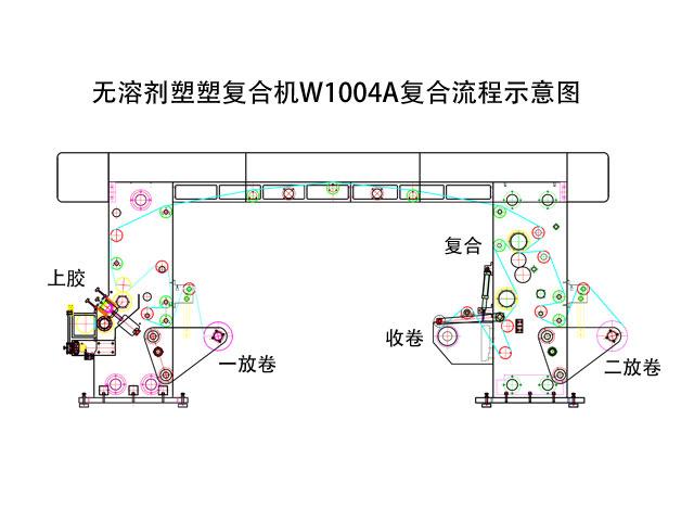 无溶剂复合机各型号规格参数